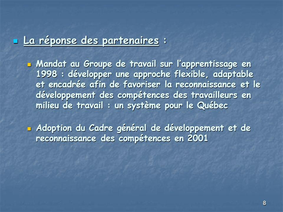 8 La réponse des partenaires : La réponse des partenaires : Mandat au Groupe de travail sur lapprentissage en 1998 : développer une approche flexible,