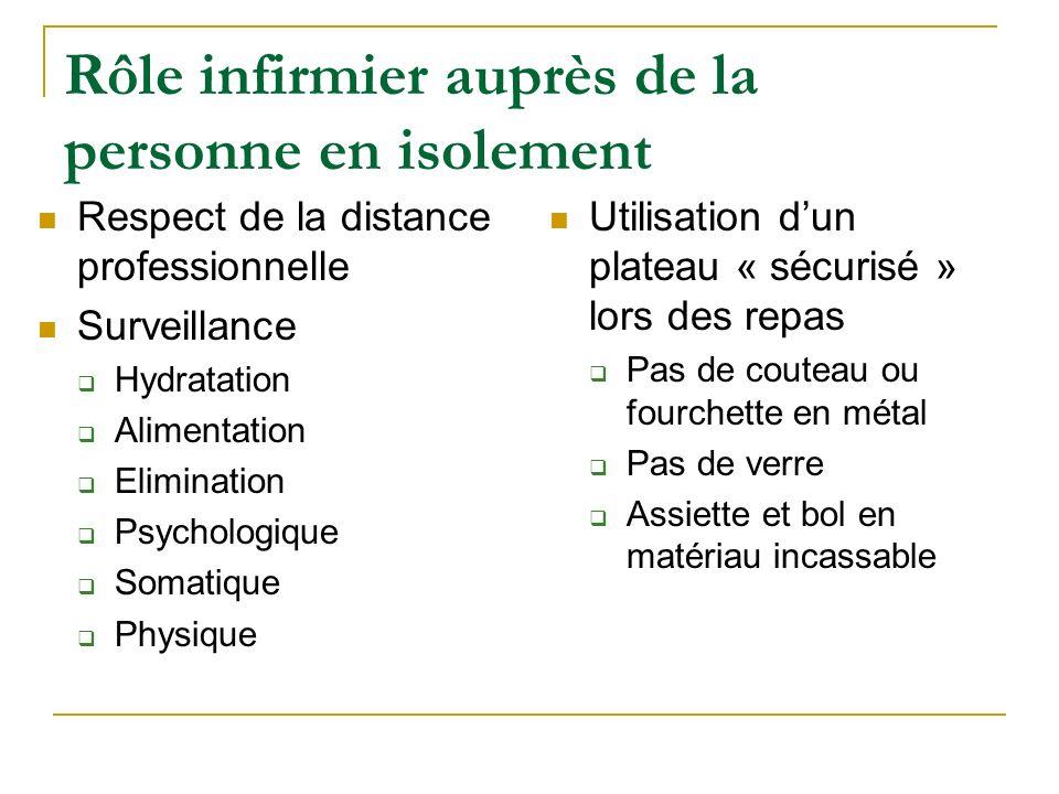 Rôle infirmier auprès de la personne en isolement Respect de la distance professionnelle Surveillance Hydratation Alimentation Elimination Psychologiq
