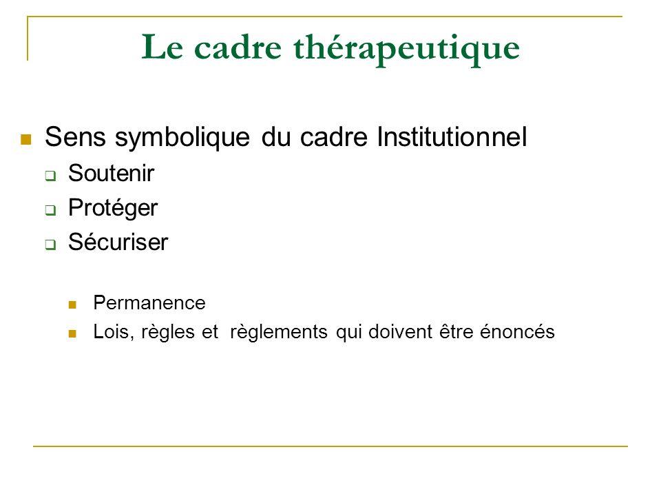 Le cadre thérapeutique Sens symbolique du cadre Institutionnel Soutenir Protéger Sécuriser Permanence Lois, règles et règlements qui doivent être énon