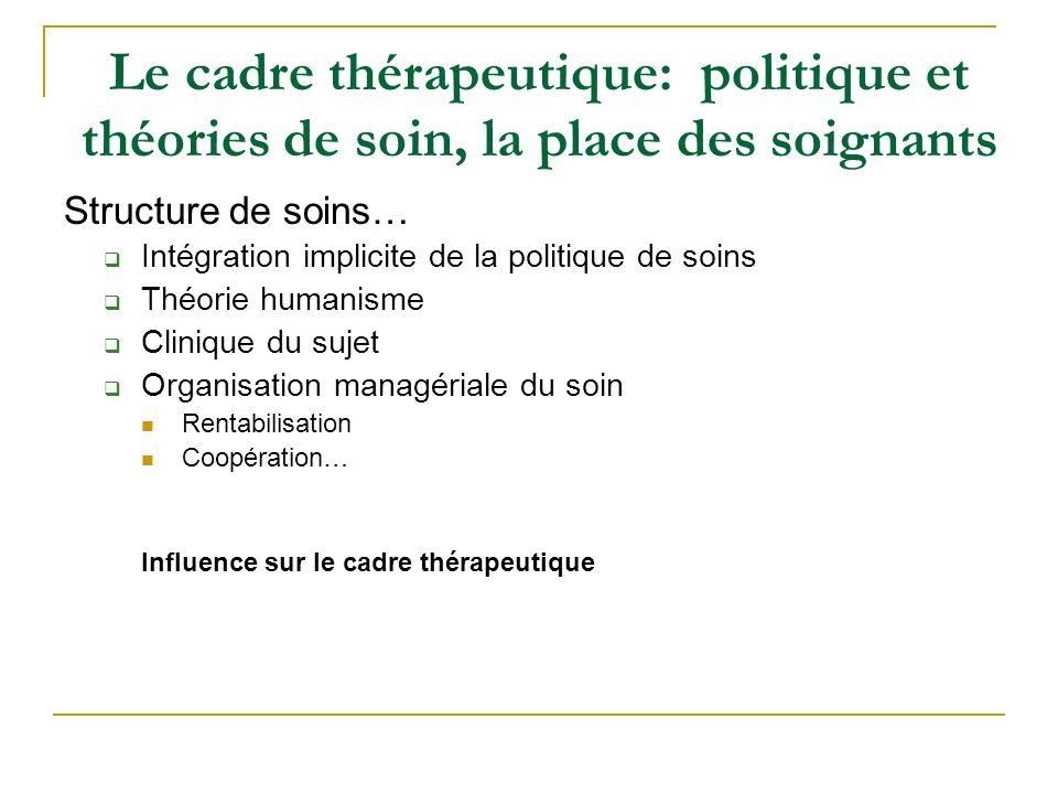 Le cadre thérapeutique: politique et théories de soin, la place des soignants Structure de soins… Intégration implicite de la politique de soins Théor