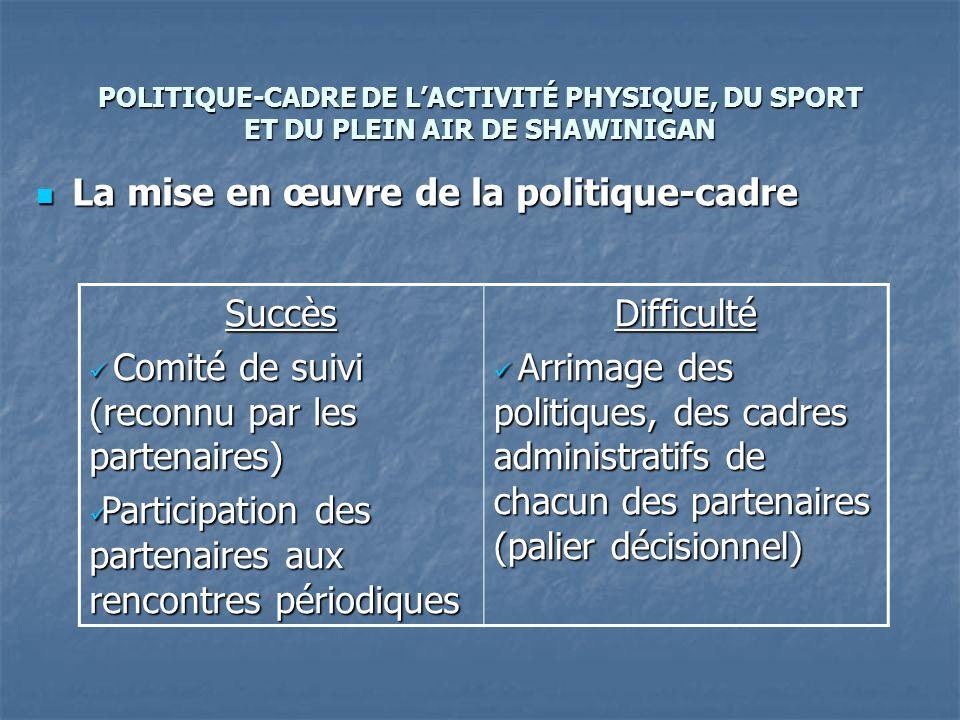 POLITIQUE-CADRE DE LACTIVITÉ PHYSIQUE, DU SPORT ET DU PLEIN AIR DE SHAWINIGAN La mise en œuvre de la politique-cadre La mise en œuvre de la politique-