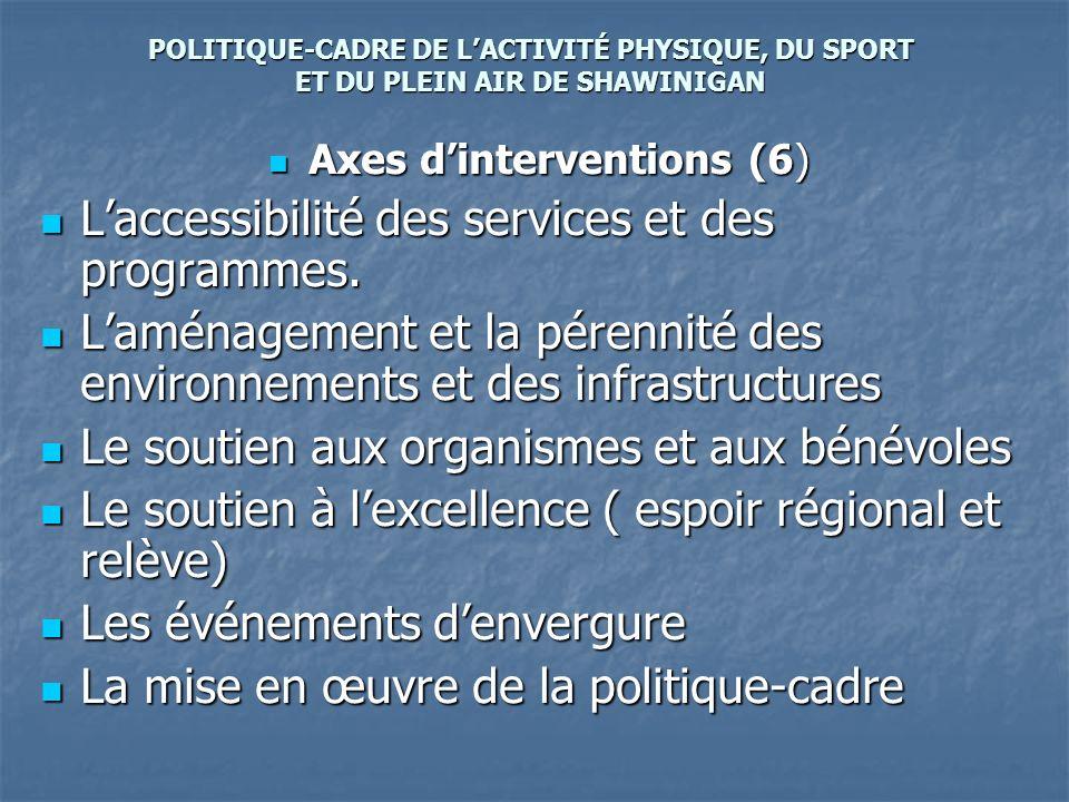 Axes dinterventions (6) Axes dinterventions (6) Laccessibilité des services et des programmes. Laccessibilité des services et des programmes. Laménage