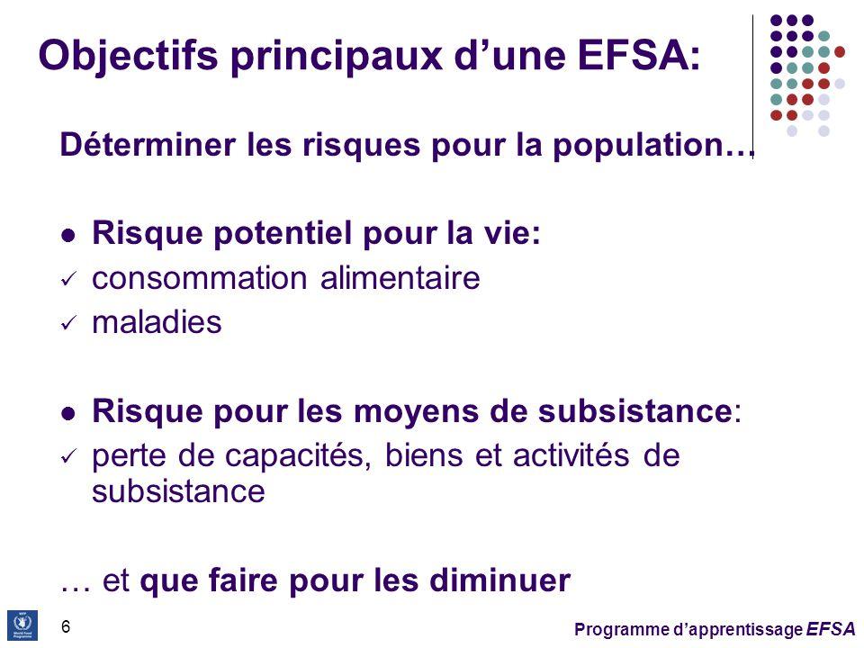 Programme dapprentissage EFSA 17 Cadre conceptuel du PAM – Niveaux danalyse (1) Causes fondamentales: Facteurs structurels qui établissent le contexte dans lequel la malnutrition et linsécurité alimentaire existent