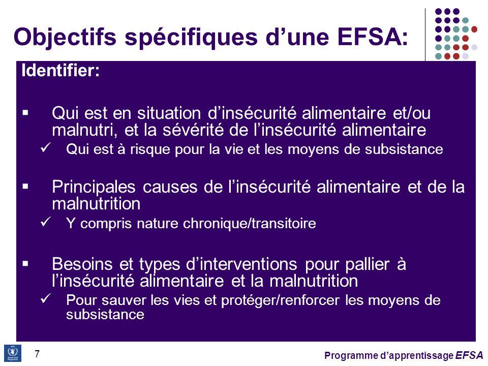 Programme dapprentissage EFSA 18 Causes sous- jacentes: Caractéristiques des ménages qui les rendent plus, ou moins, susceptibles à la malnutrition et à linsécurité alimentaire Cadre conceptuel du PAM – Niveaux danalyse (2)
