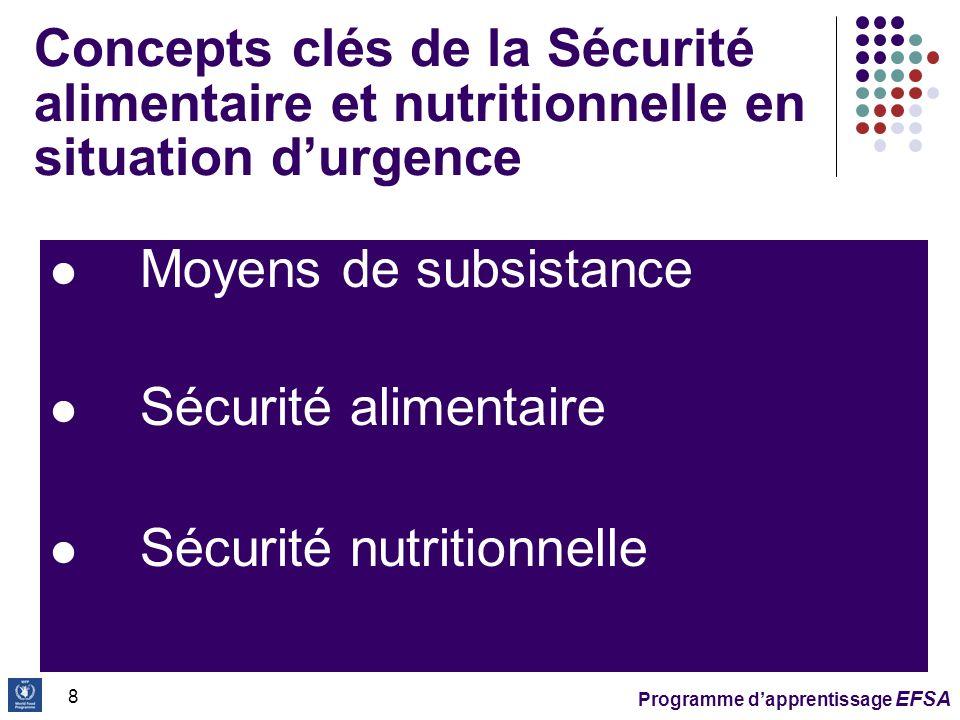 Programme dapprentissage EFSA 19 Causes immédiates: facteurs qui peuvent conduire directement à la malnutrition et à la mort Cadre conceptuel du PAM – Niveaux danalyse (3)