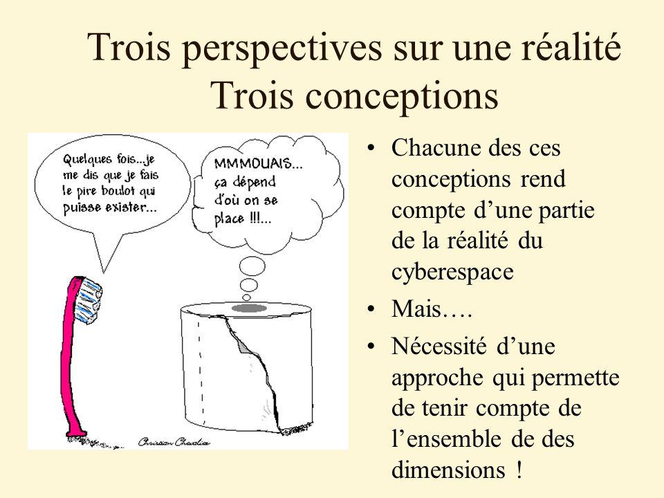 Trois perspectives sur une réalité Trois conceptions Chacune des ces conceptions rend compte dune partie de la réalité du cyberespace Mais…. Nécessité