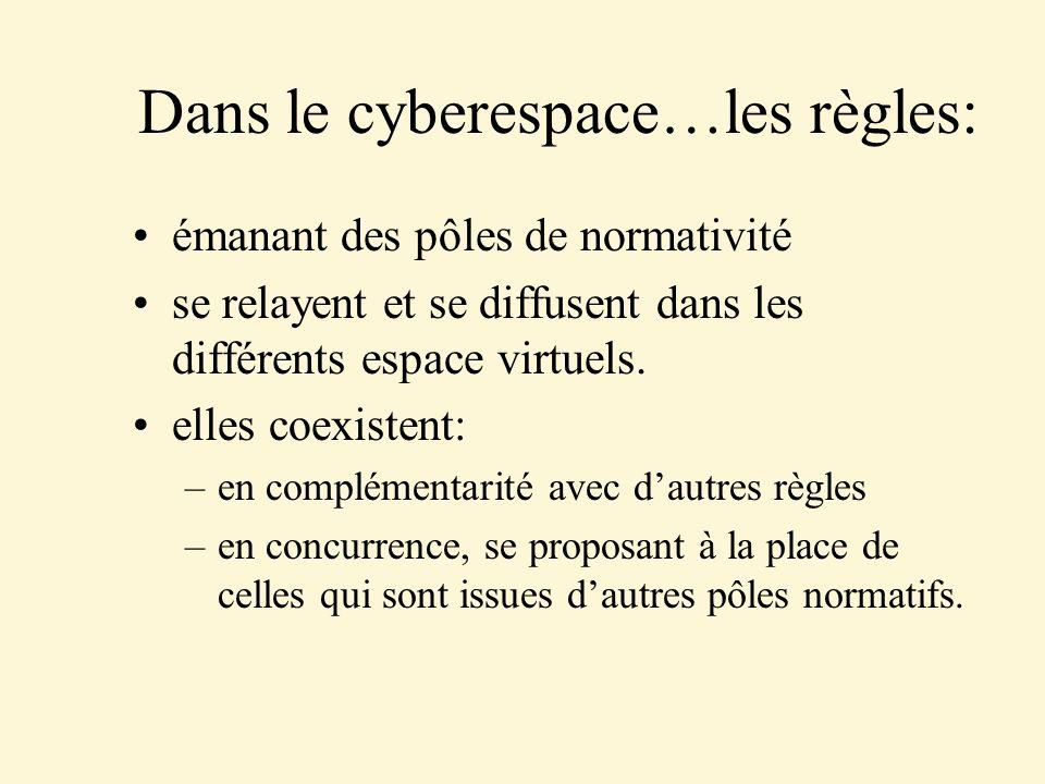 Dans le cyberespace…les règles: émanant des pôles de normativité se relayent et se diffusent dans les différents espace virtuels. elles coexistent: –e