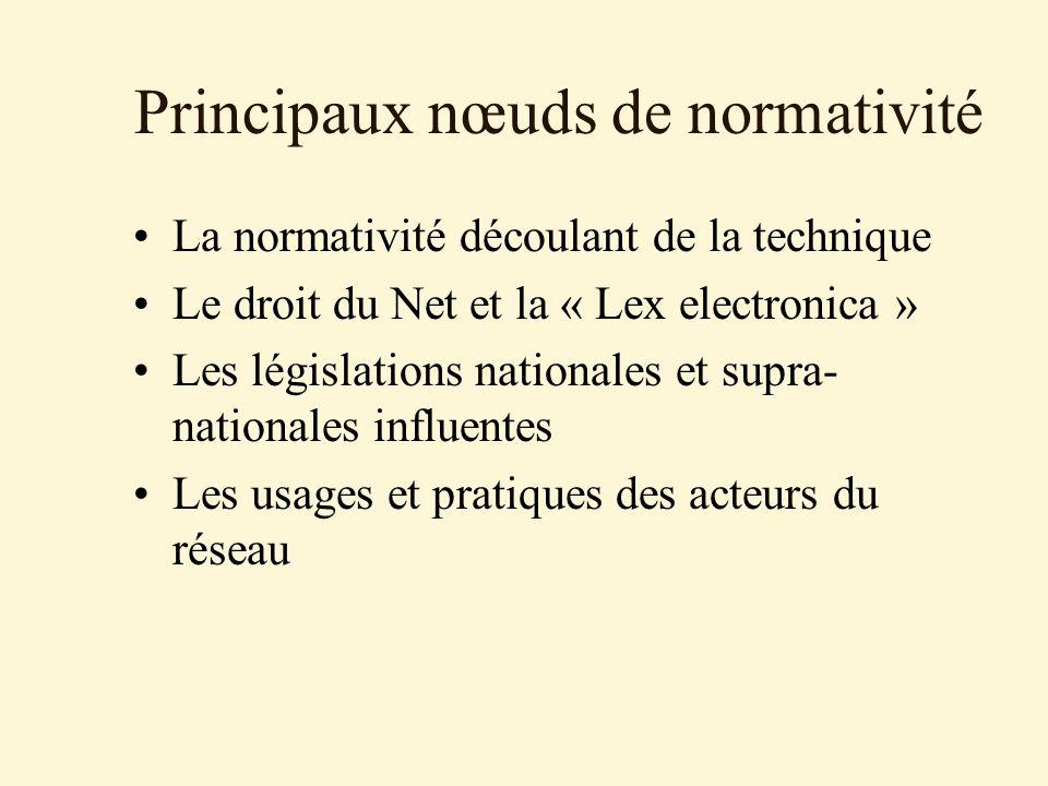 Principaux nœuds de normativité La normativité découlant de la technique Le droit du Net et la « Lex electronica » Les législations nationales et supr