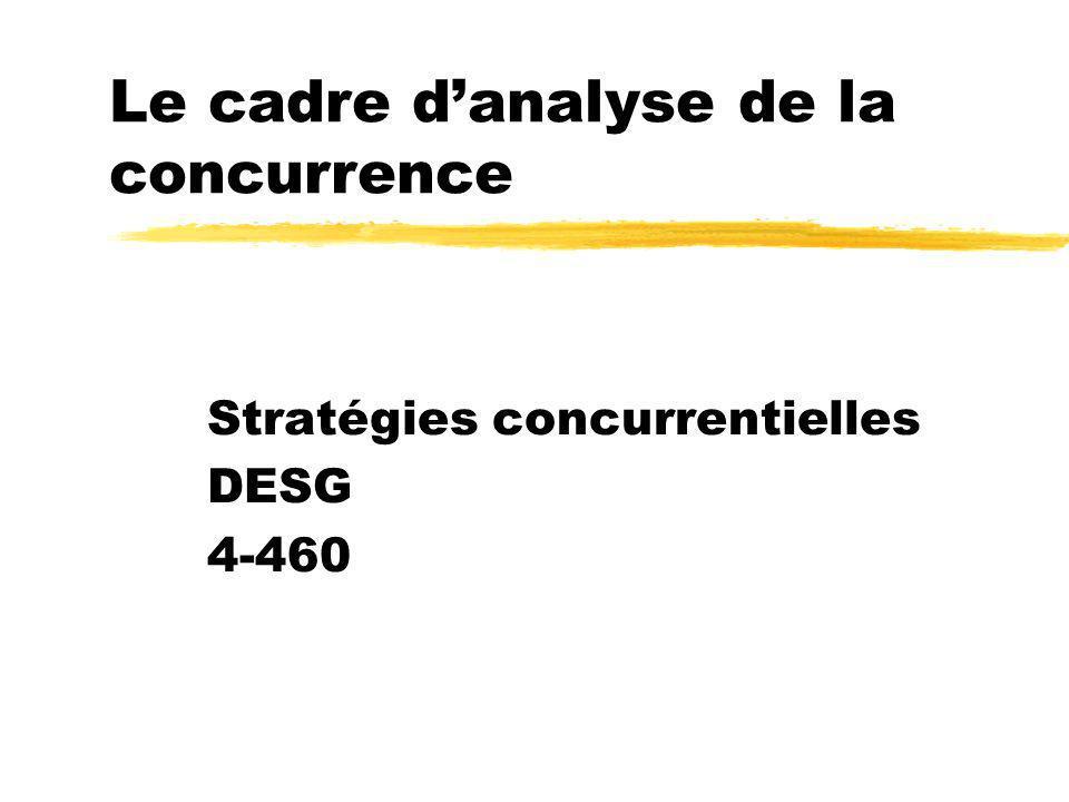 Le cadre danalyse de la concurrence Stratégies concurrentielles DESG 4-460
