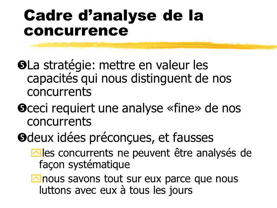 Diagnostic des forces et faiblesses zCapacité dadaptation au changement yconcurrence sur les coûts ygamme de produits complex.