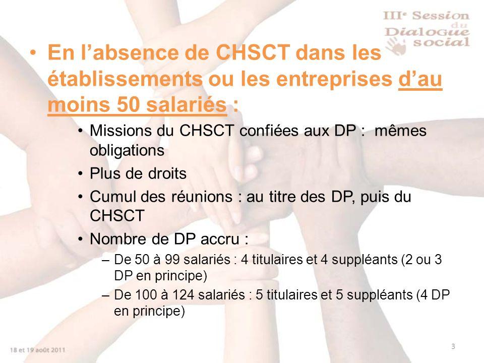 3 En labsence de CHSCT dans les établissements ou les entreprises dau moins 50 salariés : Missions du CHSCT confiées aux DP : mêmes obligations Plus d