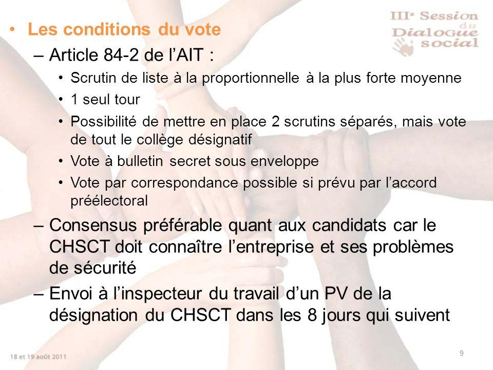 9 Les conditions du vote –Article 84-2 de lAIT : Scrutin de liste à la proportionnelle à la plus forte moyenne 1 seul tour Possibilité de mettre en pl