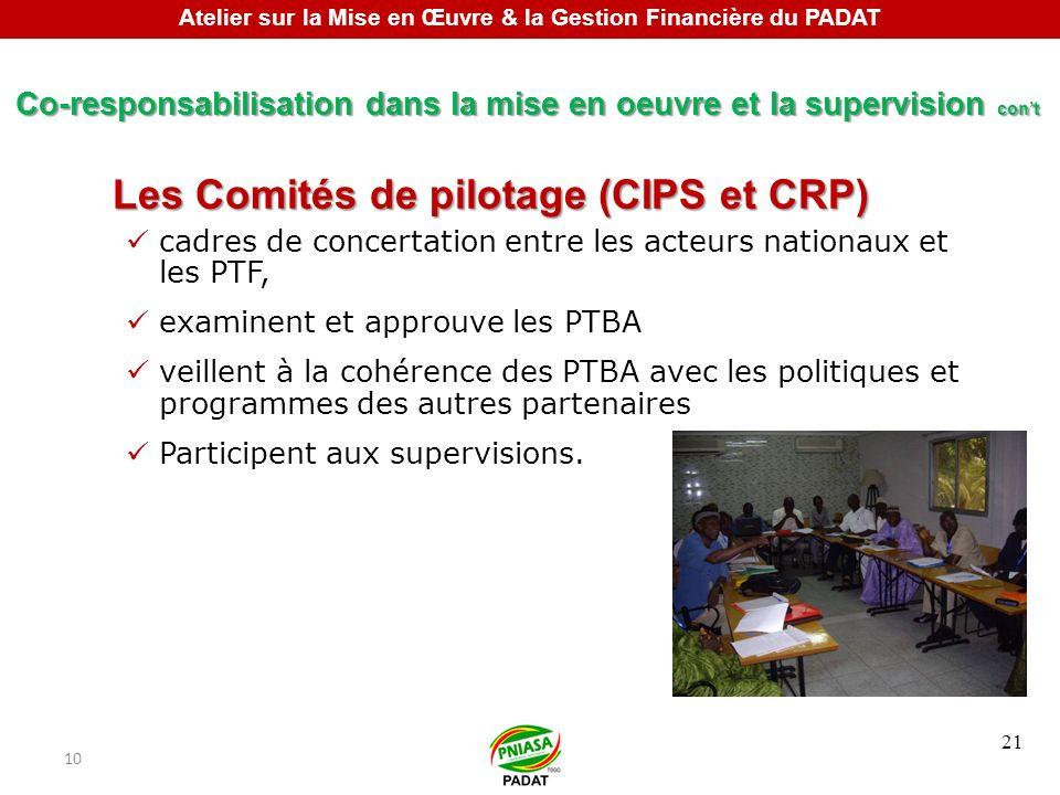 21 Co-responsabilisation dans la mise en oeuvre et la supervision cont Les Comités de pilotage (CIPS et CRP) cadres de concertation entre les acteurs nationaux et les PTF, examinent et approuve les PTBA veillent à la cohérence des PTBA avec les politiques et programmes des autres partenaires Participent aux supervisions.