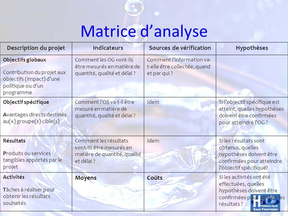 Description du projetIndicateursSources de vérificationHypothèses Objectifs globaux Contribution du projet aux objectifs (impact) dune politique ou du