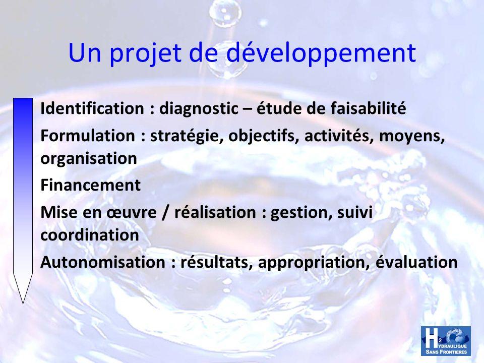 Un projet de développement Identification : diagnostic – étude de faisabilité Formulation : stratégie, objectifs, activités, moyens, organisation Fina