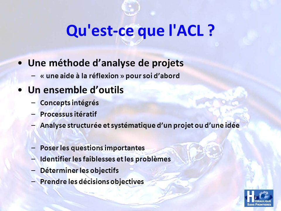 Qu'est-ce que l'ACL ? Une méthode danalyse de projets –« une aide à la réflexion » pour soi dabord Un ensemble doutils –Concepts intégrés –Processus i