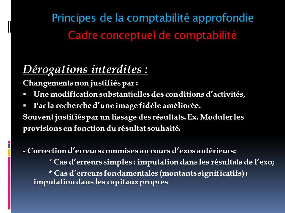 Cadre conceptuel de comptabilité Dérogations interdites : Changements non justifiés par : Une modification substantielles des conditions dactivités, P