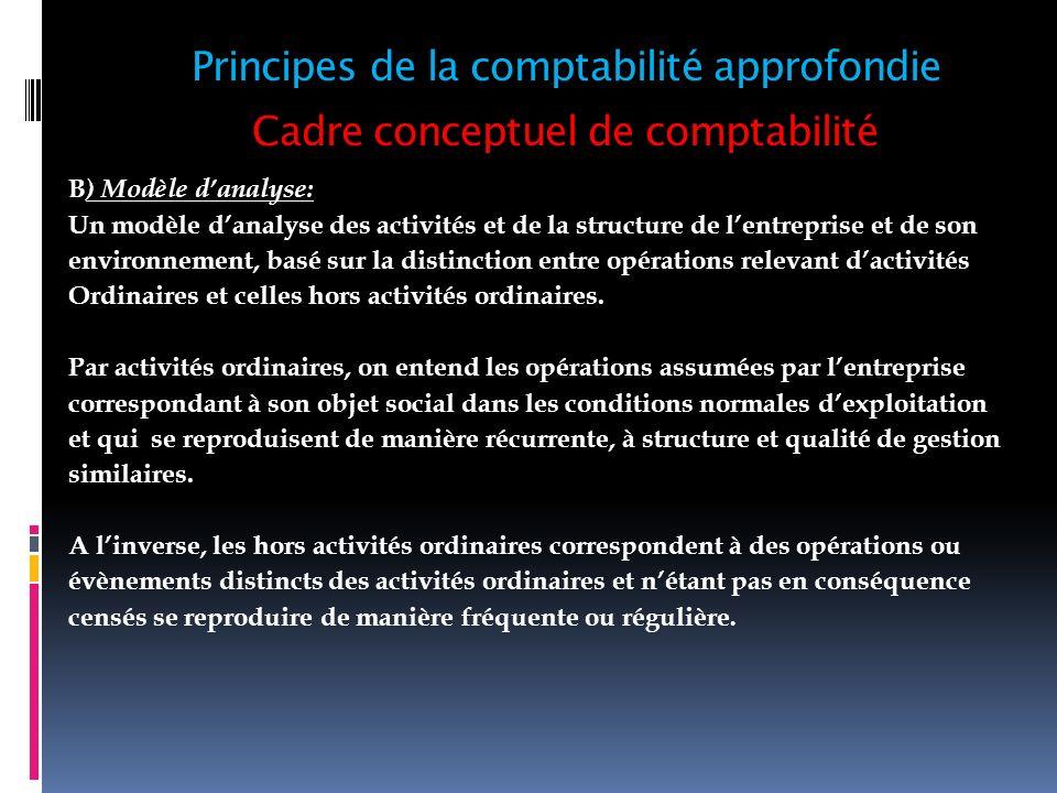 Cadre conceptuel de comptabilité B ) Modèle danalyse: Un modèle danalyse des activités et de la structure de lentreprise et de son environnement, basé