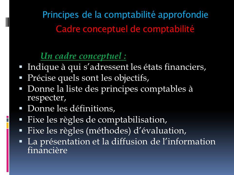 Cadre conceptuel de comptabilité II- Cadre conceptuel Comptable Létude du CCC revient à analyser les éléments caractéristiques dun cadre conceptuel indiqués plus haut à savoir : Les objectifs de lacomptabilité, Les destinataires de linfo.