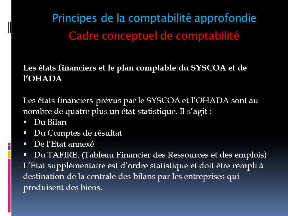 Cadre conceptuel de comptabilité Les états financiers et le plan comptable du SYSCOA et de lOHADA Les états financiers prévus par le SYSCOA et lOHADA
