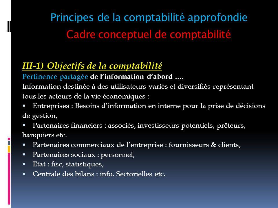 Cadre conceptuel de comptabilité III-1) Objectifs de la comptabilité Pertinence partagée de linformation dabord …. Information destinée à des utilisat