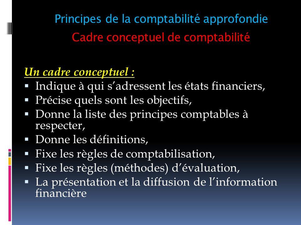 Cadre conceptuel de comptabilité Un cadre conceptuel : Indique à qui sadressent les états financiers, Précise quels sont les objectifs, Donne la liste