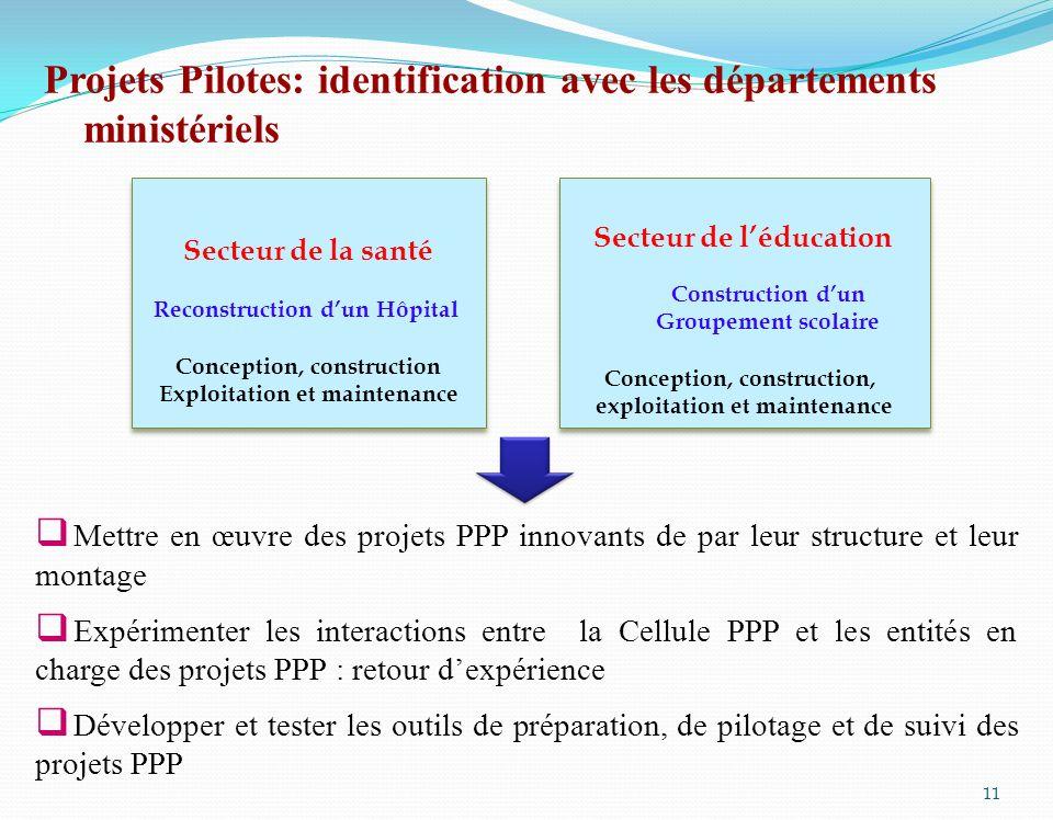 11 Projets Pilotes: identification avec les départements ministériels Secteur de la santé Reconstruction dun Hôpital Conception, construction Exploita