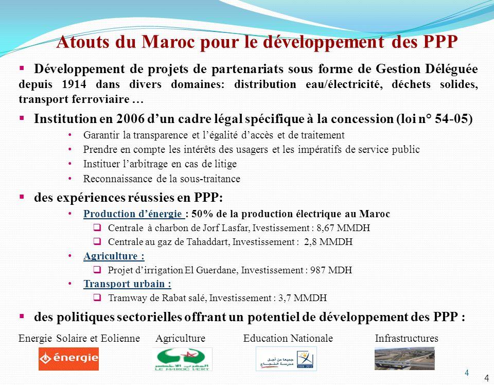 4 Atouts du Maroc pour le développement des PPP Développement de projets de partenariats sous forme de Gestion Déléguée depuis 1914 dans divers domain