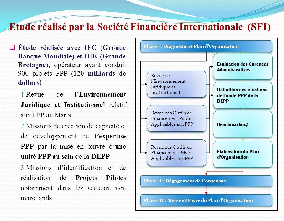 6 Coopération avec la BEI : Benchmark international sur les meilleures pratiques et cadres juridiques en matière de PPP; Appui à lélaboration dun projet de loi spécifique aux PPP au Maroc; Projet de jumelage institutionnel avec le Ministère allemand chargé de lEconomie et de la Technologie en partenariat avec le Groupement des entreprises du secteur public de l Irlande du Nord qui porte sur: Formation sur les PPP; Elaboration dun guide de bonne pratique en matière de PPP.
