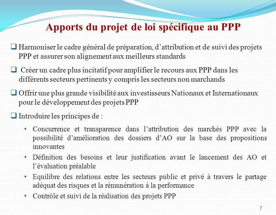 Apports du projet de loi spécifique au PPP Harmoniser le cadre général de préparation, dattribution et de suivi des projets PPP et assurer son alignem