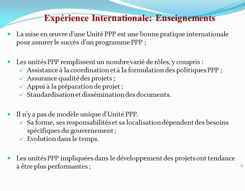 9 Expérience Internationale: Enseignements La mise en œuvre dune Unité PPP est une bonne pratique internationale pour assurer le succès dun programme