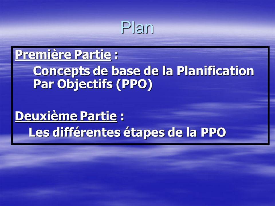 33 2.2. Phase de Planification 2.2.2. Structuration de lintervention dans un Cadre Logique