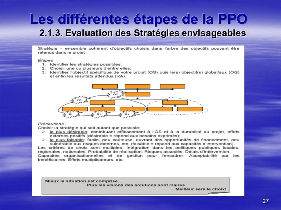 27 2.1.3. Evaluation des Stratégies envisageables