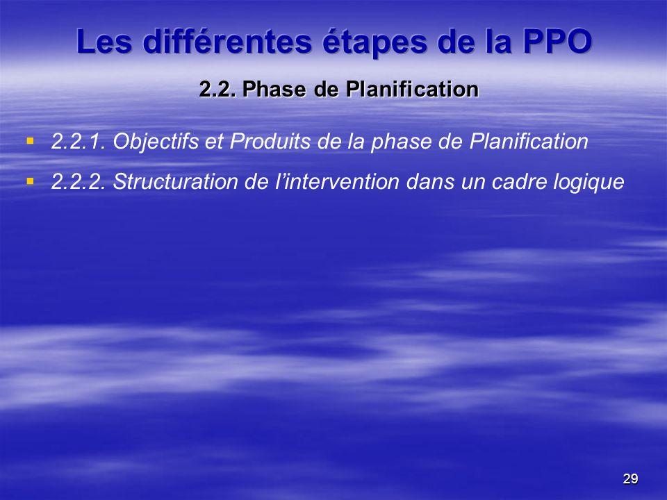 29 2.2. Phase de Planification 2.2.1. Objectifs et Produits de la phase de Planification 2.2.2. Structuration de lintervention dans un cadre logique