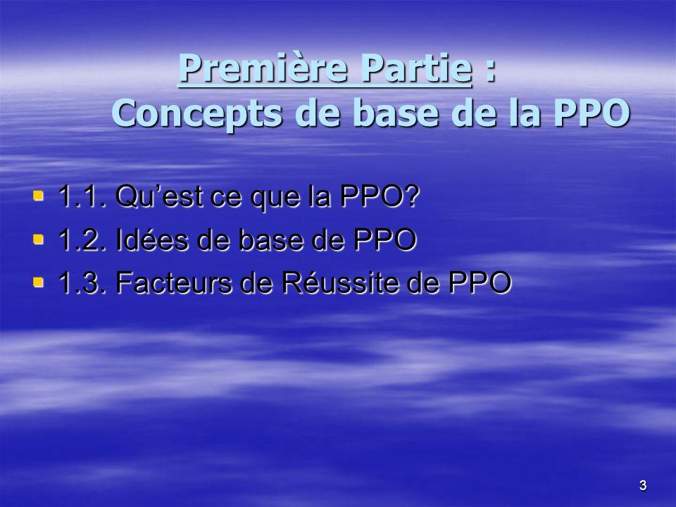 3 Première Partie : Concepts de base de la PPO 1.1. Quest ce que la PPO? 1.1. Quest ce que la PPO? 1.2. Idées de base de PPO 1.2. Idées de base de PPO