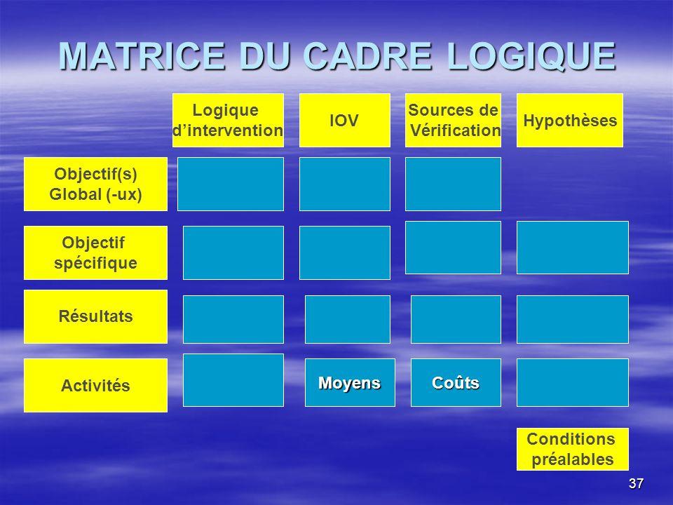 37 MATRICE DU CADRE LOGIQUE Objectif(s) Global (-ux) IOV Sources de Vérification Hypothèses Objectif spécifique Logique dintervention Résultats Activi