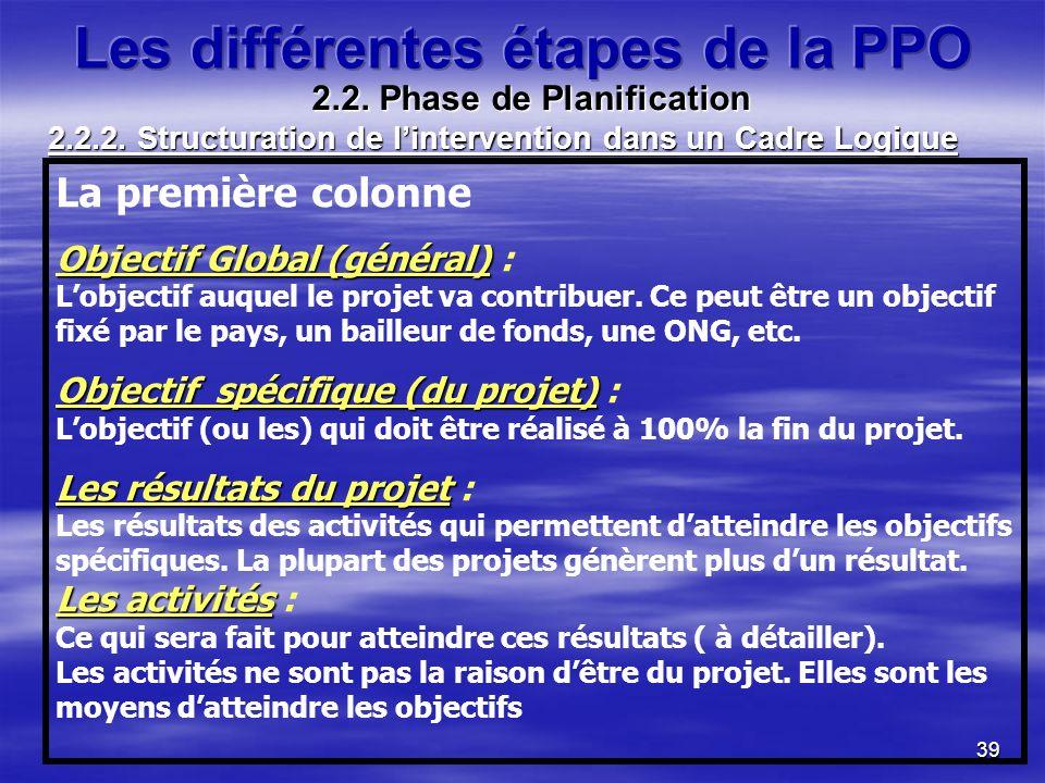 39 La première colonne Objectif Global (général) Objectif Global (général) : Lobjectif auquel le projet va contribuer. Ce peut être un objectif fixé p