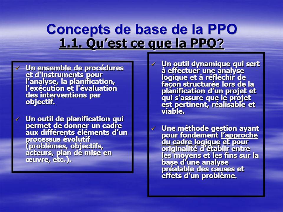 Un ensemble de procédures et d'instruments pour l'analyse, la planification, l'exécution et l'évaluation des interventions par objectif. Un ensemble d