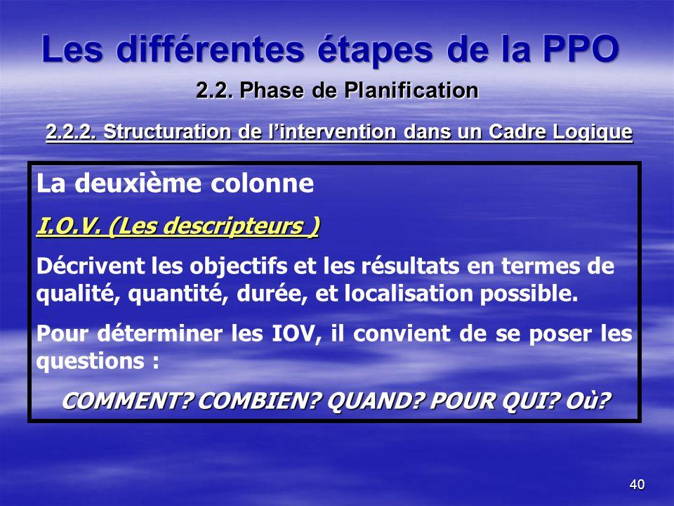 40 La deuxième colonne I.O.V. (Les descripteurs ) Décrivent les objectifs et les résultats en termes de qualité, quantité, durée, et localisation poss
