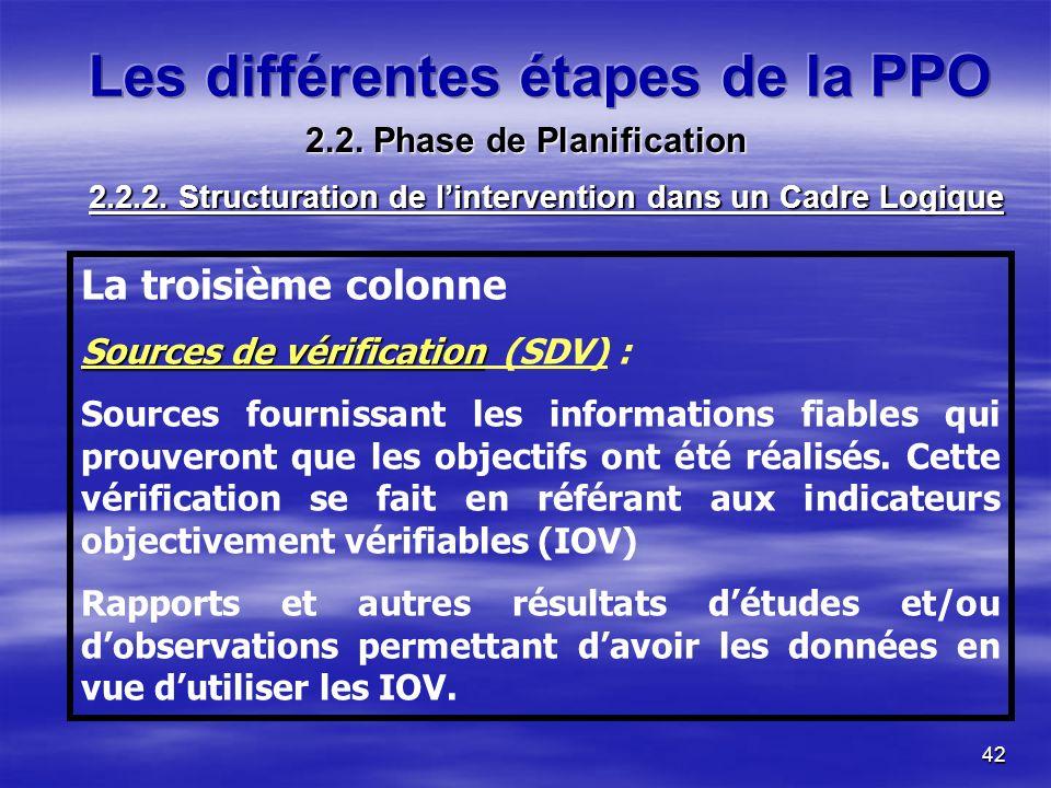42 La troisième colonne Sources de vérification Sources de vérification (SDV) : Sources fournissant les informations fiables qui prouveront que les objectifs ont été réalisés.