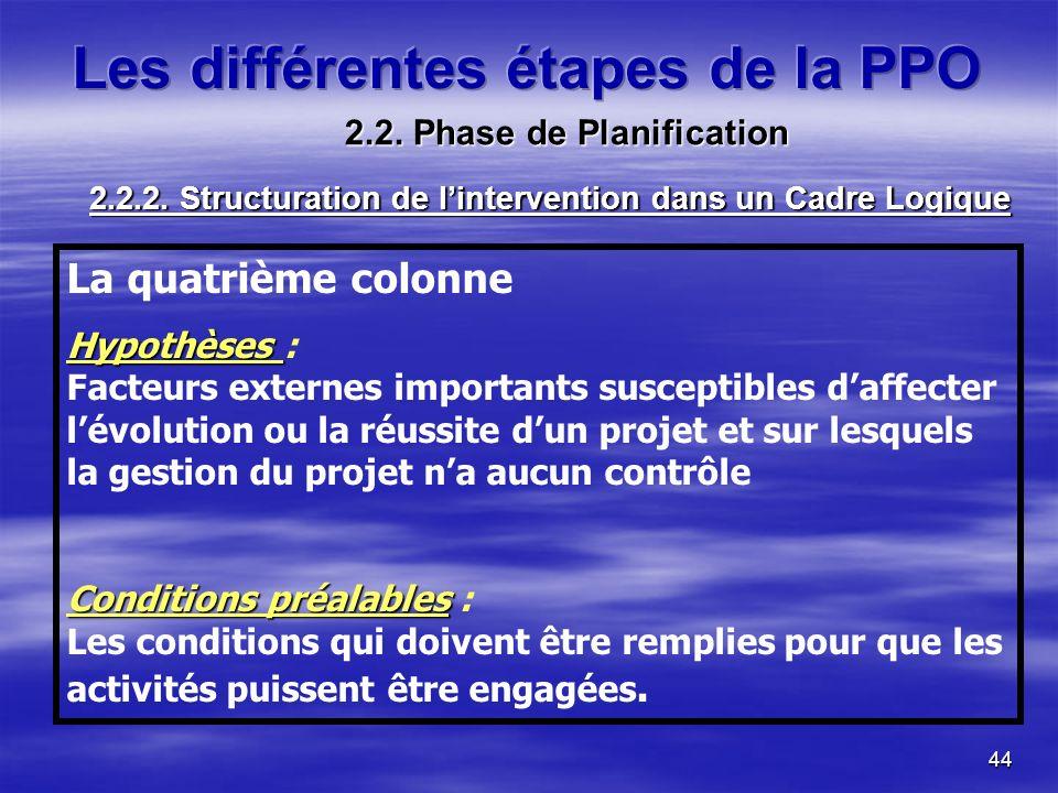 44 La quatrième colonne Hypothèses Hypothèses : Facteurs externes importants susceptibles daffecter lévolution ou la réussite dun projet et sur lesque