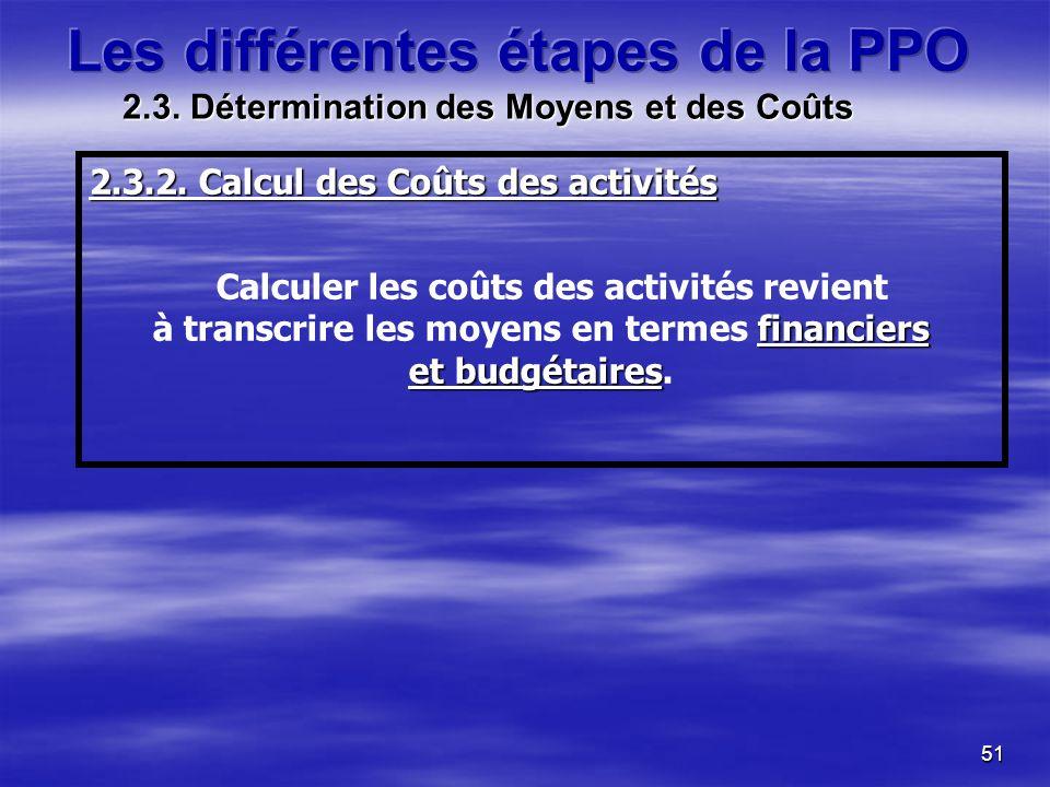 51 2.3.2. Calcul des Coûts des activités Calculer les coûts des activités revient financiers à transcrire les moyens en termes financiers et budgétair