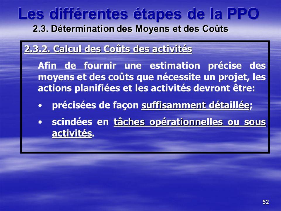 52 2.3.2. Calcul des Coûts des activités Afin de fournir une estimation précise des moyens et des coûts que nécessite un projet, les actions planifiée