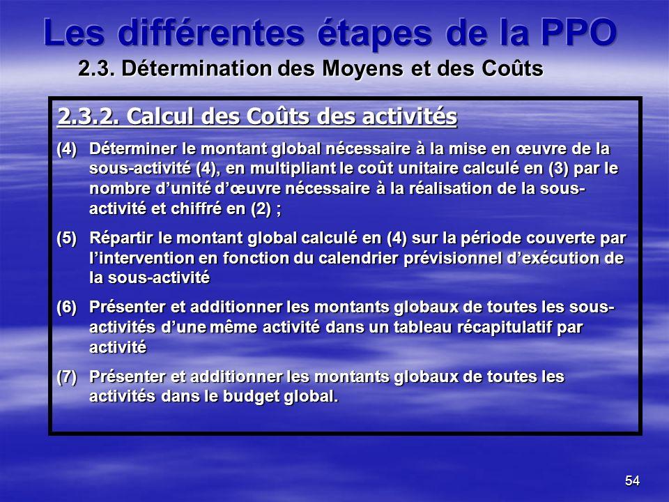 54 2.3.2. Calcul des Coûts des activités (4)Déterminer le montant global nécessaire à la mise en œuvre de la sous-activité (4), en multipliant le coût