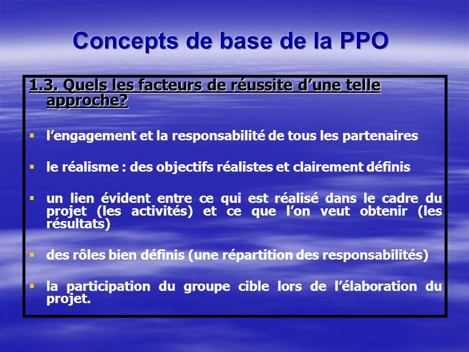 1.3. Quels les facteurs de réussite dune telle approche? lengagement et la responsabilité de tous les partenaires le réalisme : des objectifs réaliste