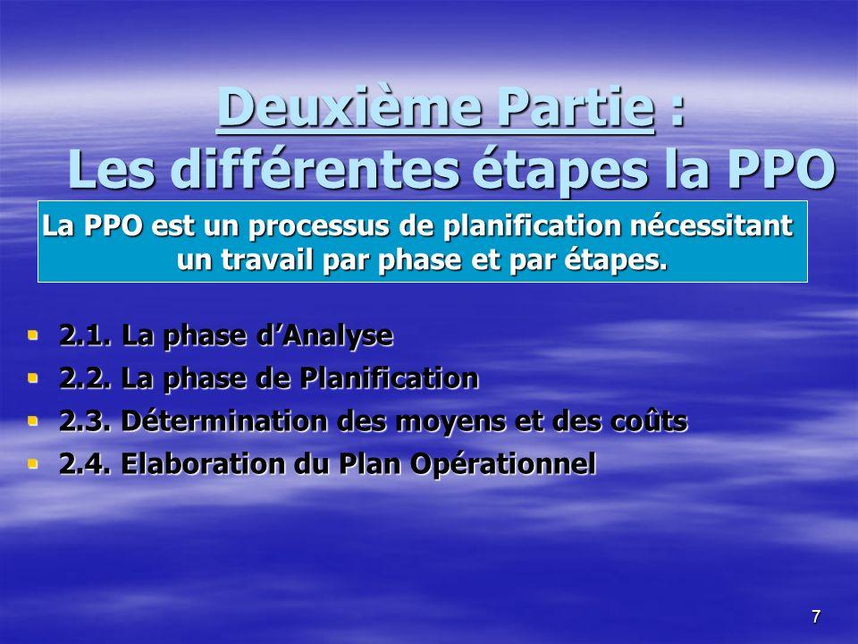 7 Deuxième Partie : Les différentes étapes la PPO 2.1. La phase dAnalyse 2.1. La phase dAnalyse 2.2. La phase de Planification 2.2. La phase de Planif