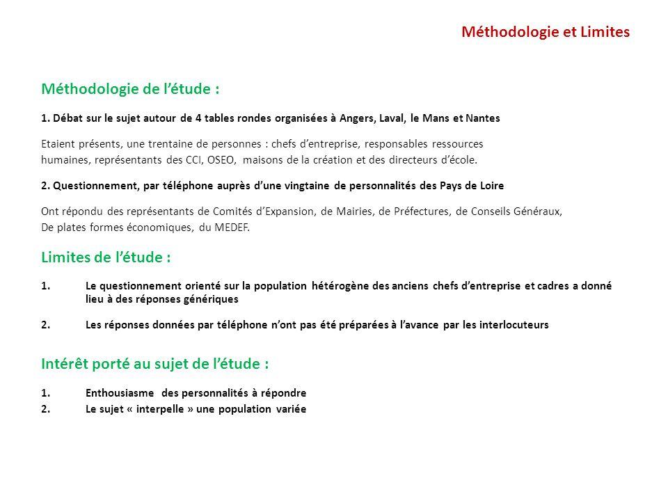 Méthodologie et Limites Méthodologie de létude : 1. Débat sur le sujet autour de 4 tables rondes organisées à Angers, Laval, le Mans et Nantes Etaient