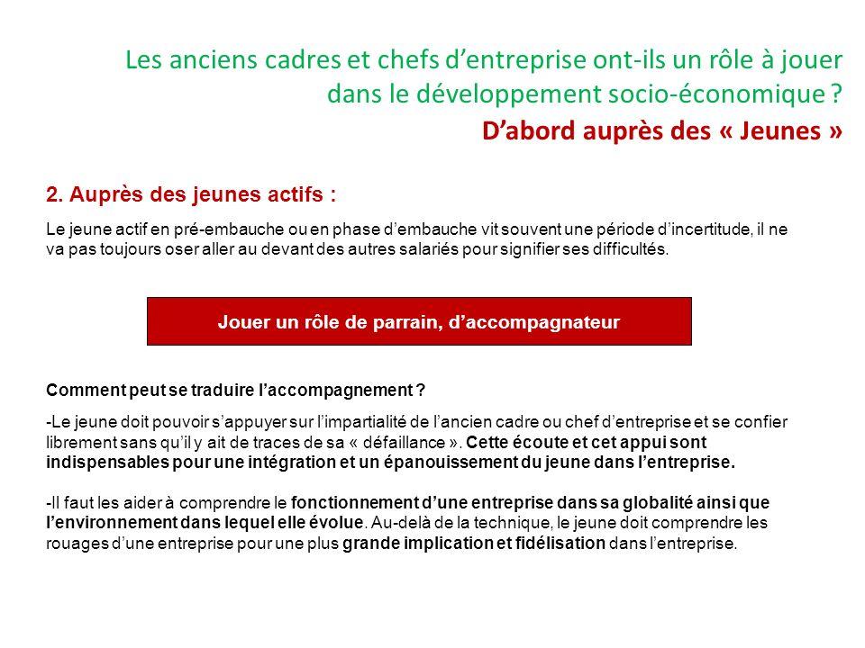 Cibles Apports 1.Etudiants 2. Créateur/Repreneur3.