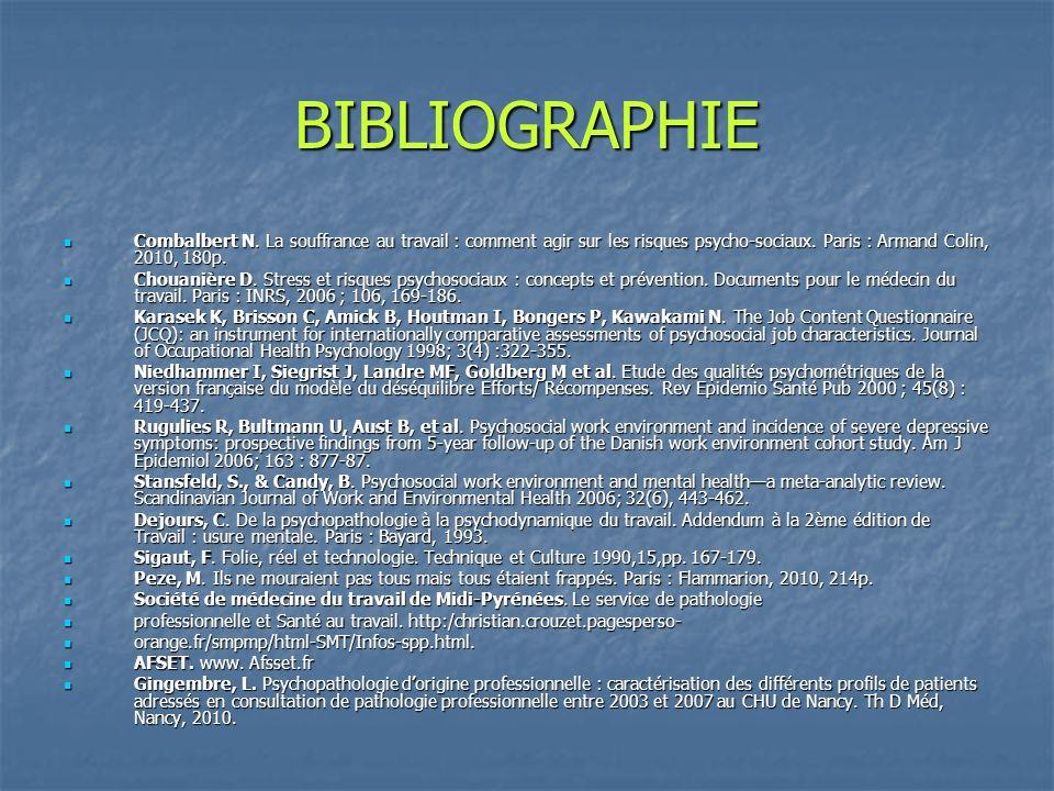 BIBLIOGRAPHIE Combalbert N.La souffrance au travail : comment agir sur les risques psycho-sociaux.