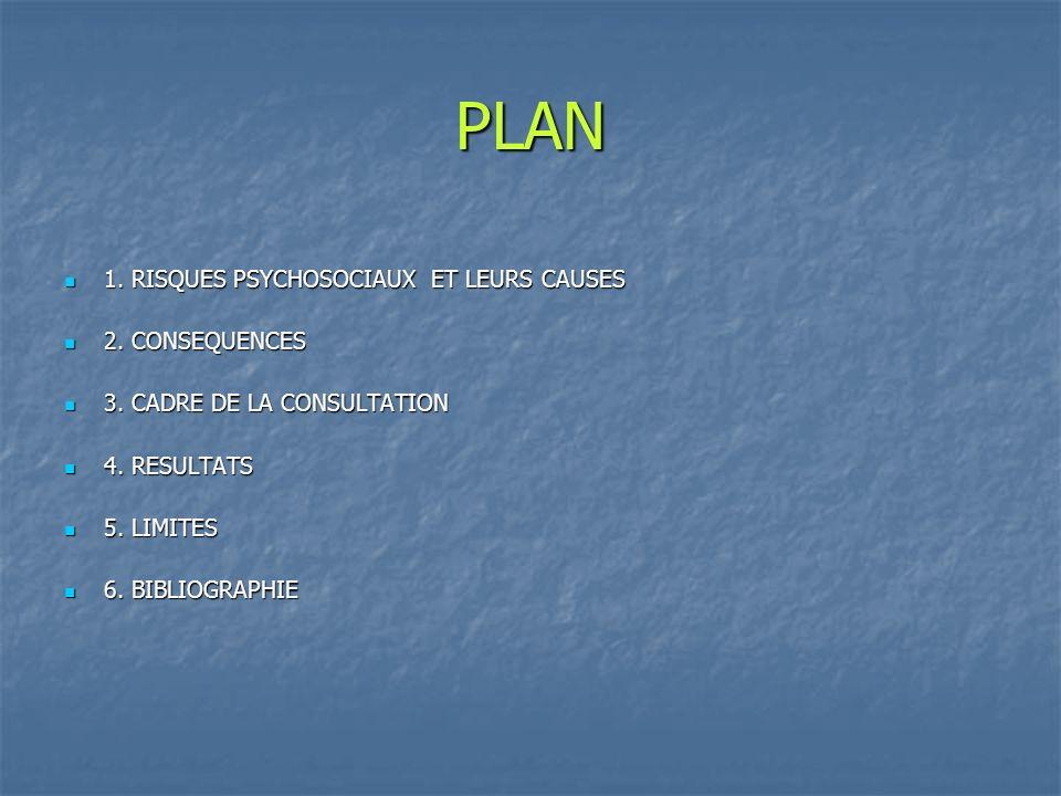 PLAN 1.RISQUES PSYCHOSOCIAUX ET LEURS CAUSES 1. RISQUES PSYCHOSOCIAUX ET LEURS CAUSES 2.